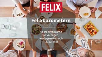 Därför lyckas inte svenskarna äta hållbart, fastän man vill – Felixbarometern kartlägger främsta hindren för att göra hållbar vardagsmat till en självklarhet