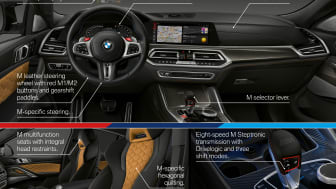 Nya BMW X6 M och BMW X6 M Competition