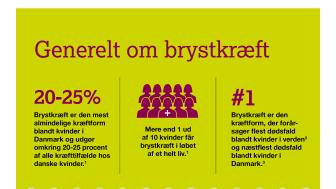 Enhertu_ infographics_brystcancer_alment_A4 p.1 FINAL