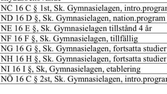 Migrationsverkets klassningskoder för ungdomar som omfattas av Nya Gymnasielagen. De här koderna används nu av Arbetsförmedlingen för att utestänga den här gruppen från arbetsmarknadspolitiska insatser.