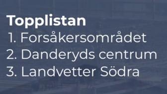 """Från Byggfaktas film som presenterar topplistan """"Höstens hetaste byggprojekt"""""""