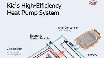 Kia_Heat pump_Infographic 10