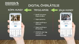 Digital överföring av djur
