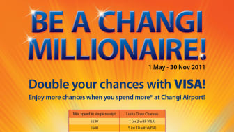 Celebrate 30 Weeks of Fantastic Shopping at Changi!
