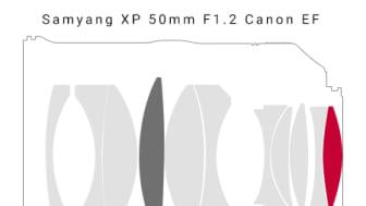 Samyang XP 50mm F1.2 Canon EF optischer Aufbau