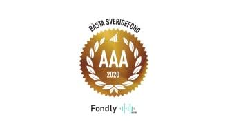 Fondly utser bästa Sverigefond 2020