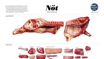 Svenskt kött presenterar nya styckningsscheman