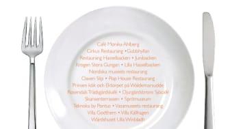 Restaurangerbjudande på Djurgården - Grannsamverkan