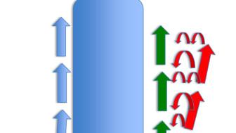 Utan plasmatekniken går sidvindarna enligt de röda pilarna ovan. Turbulens skapas, som bromsar upp lastbilen. När tekniken är påslagen löper luften likt de gröna pilarna.