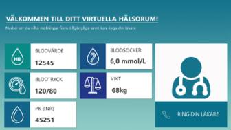 Sigma bäddar för svenska innovationer inom eHälsa som kan rädda liv