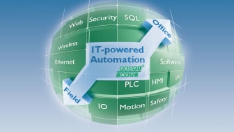IT-powered Automation