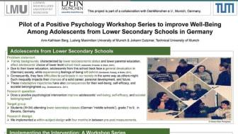 NO LIMITS Evaluation beim Weltkongress für positive Psychologie