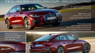 BMW 4-serie Gran Coupe - Highlights Exterior