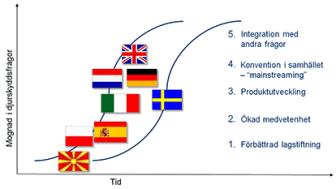 Olika lösningar i olika länder nödvändigt på vägen till förbättrad djurvälfärd i EU