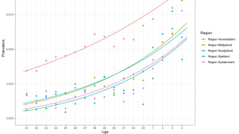Anden bølge af coronavirus viser sig blandt bloddonorer: 8 % har nu dannet antistoffer