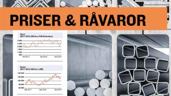 Experterna tycks ense om att industrikonjunkturen passerat zenit, men vi ser ändå många tecken på fortsatt stark efterfrågan på stålprodukter, skriver Max Fjaestad i BE Groups  senaste marknadsanalys.