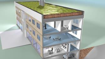 Inbjudan till tre seminarier - Hållbart byggande på riktigt!