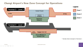 Changi Airport's new zone concept for ops.jpg