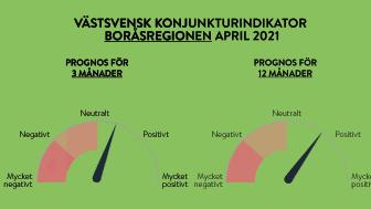 Stark framtidsoptimism präglar den västsvenska konjunkturen