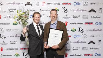 Vinnare Årets Innovatör