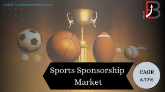 Sports Sponsorship Market