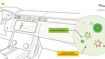 Jaguar Land Rovers fremtidige luftrenseteknologi har vist seg å hemme virus og bakterier med opptil 97 %