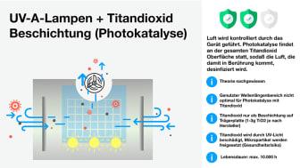 AiroDoctor-UV-Technologie-Vergleich-3-900px