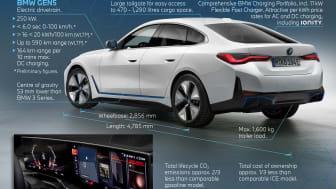 BMW i4 eDrive40 - tekniske data