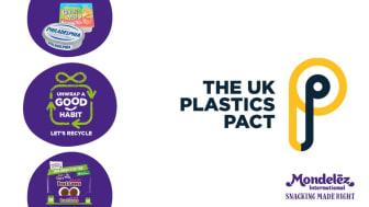 Mondelēz International featured in UK Plastics Pact Impact Report 2020