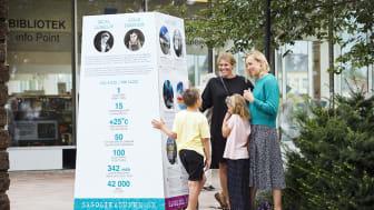 350 000 kronor extrasatsas nu från kultur- och näringslivsenhetens budget 2020 på besöksnäringen i Sunne.