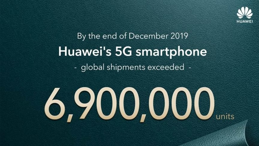 Utöver att Huawei levererat kompletta utrustningar för 5G runt om i världen så har företaget även sålt 6,9 miljoner 5G-mobiler.