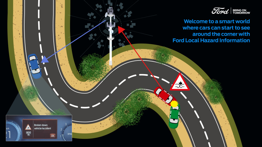 Uusi järjestelmä varoittaa kuljettajia paikallisista vaaratilanteista jo etukäteen.
