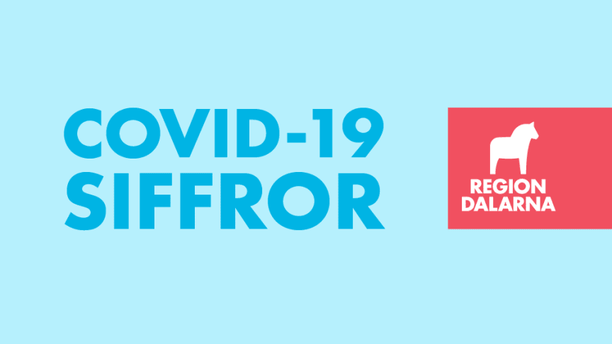 Covid-19-siffror från Region Dalarna: 23 februari 2021
