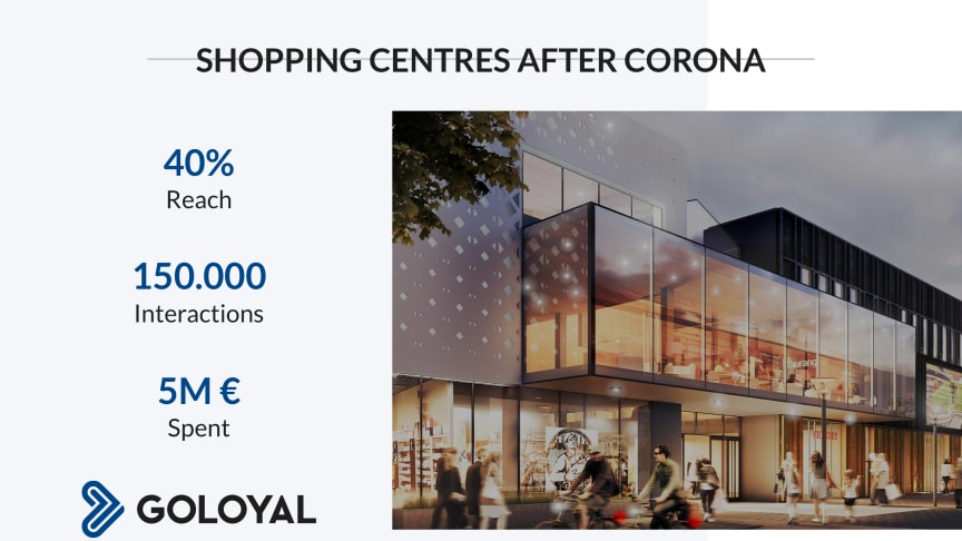 The shopping centre that knows 40 % of its most valuable customers