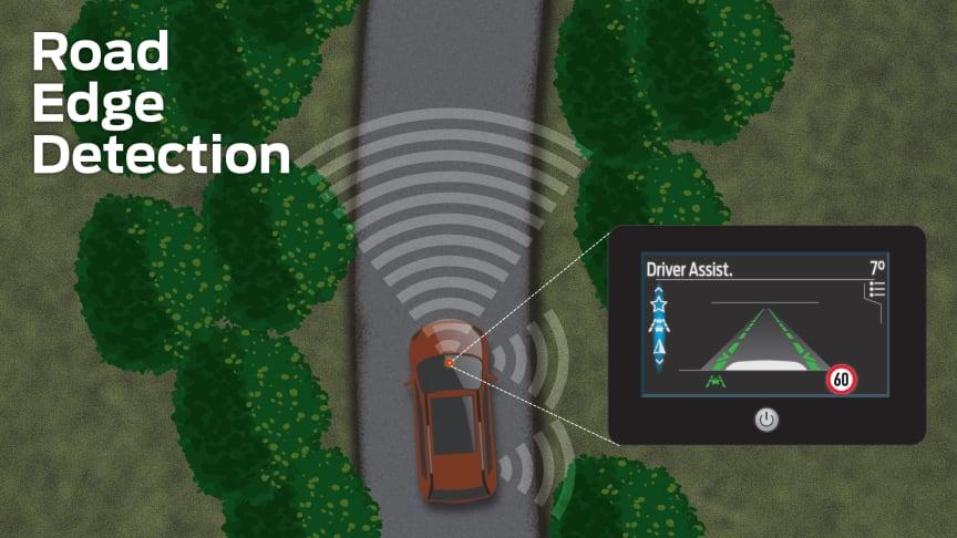 Ny Ford-teknologi hjelper deg med å holde deg på veien