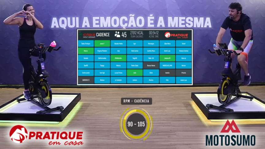 Pratique's success lies in engagement. Their live-streamed, interactive classes have proved a massive hit, and Motosumo's tech has made that possible.