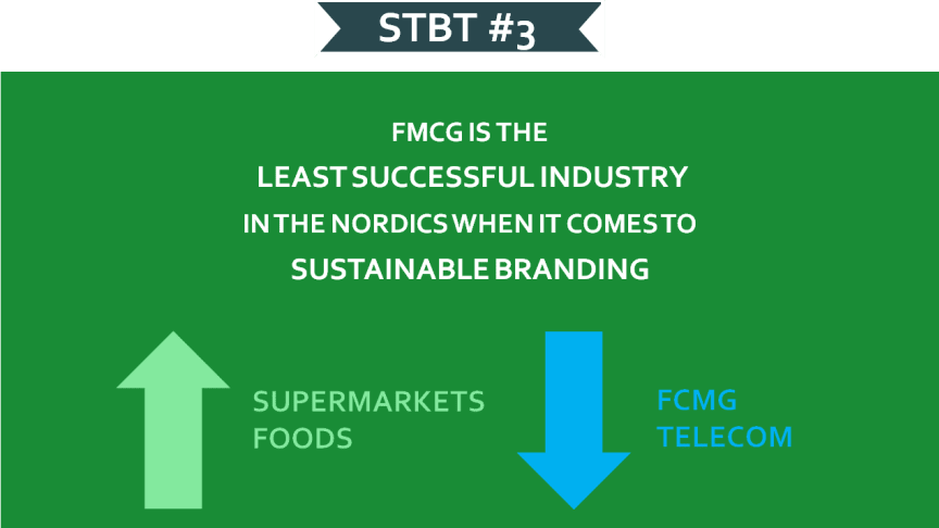 11 days left until the release of Sustainable Brand Index™ 2015