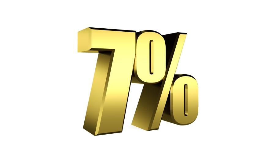 Ermäßigter Steuersatz 7 % in der Gastronomie ab 1.7.2020