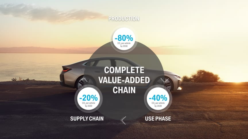 Kestävästä kehityksestä ja tehokkaasta resurssienhallinnasta keskeinen osa BMW Groupin strategiaa
