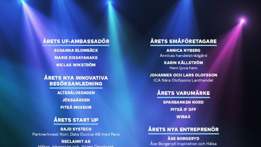 Nu är alla nomineringar klara för Näringslivets Dag i Piteå