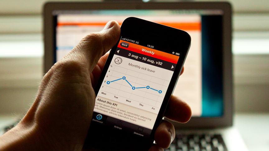 Aditro lanserar KPI, Key Performance Indicators, som molntjänst