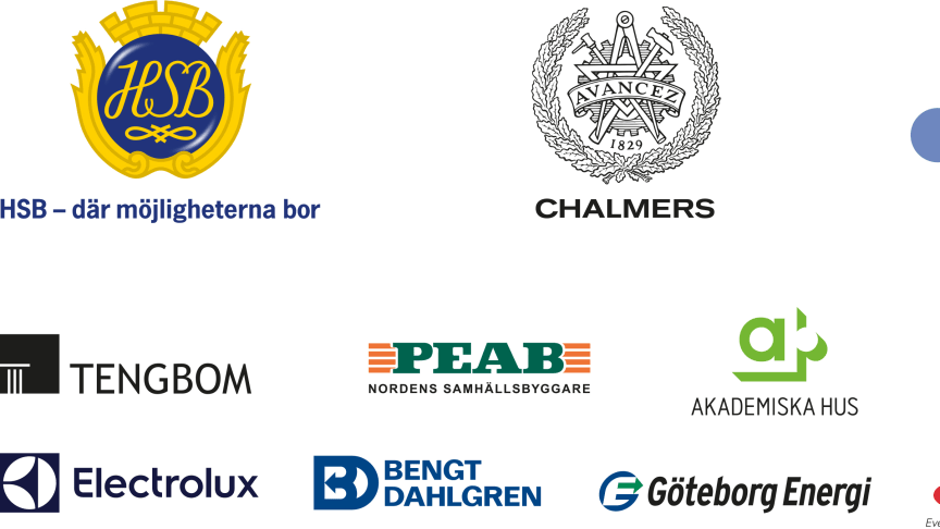 HSB Living Lab - partners