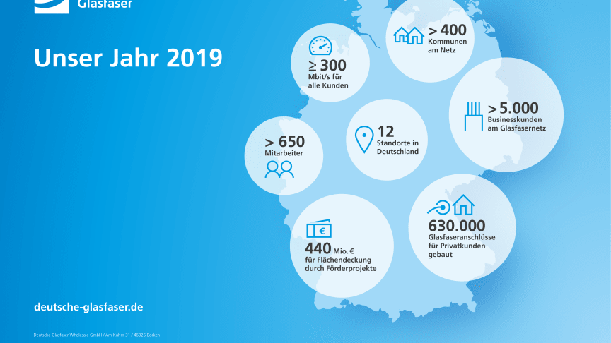 Das Deutsche Glasfaser Jahr 2019 in Zahlen (DG)