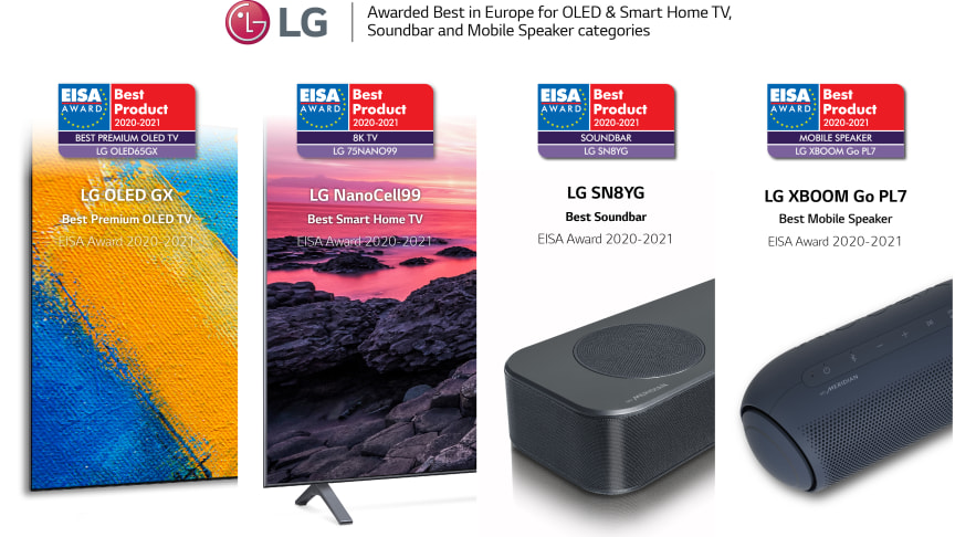 Branschledande tv- och ljudprodukter från LG vinner stort under 2020 EISA Awards