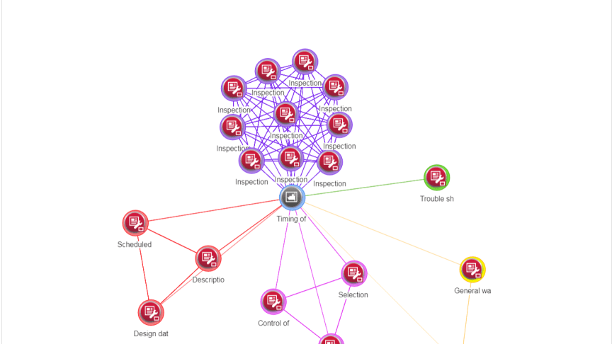 A representation of the keyword network graph tool in ShipsWeb