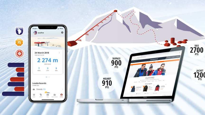 Nine winters, 900,000 members: the MySkiStar loyalty club is on course for a million