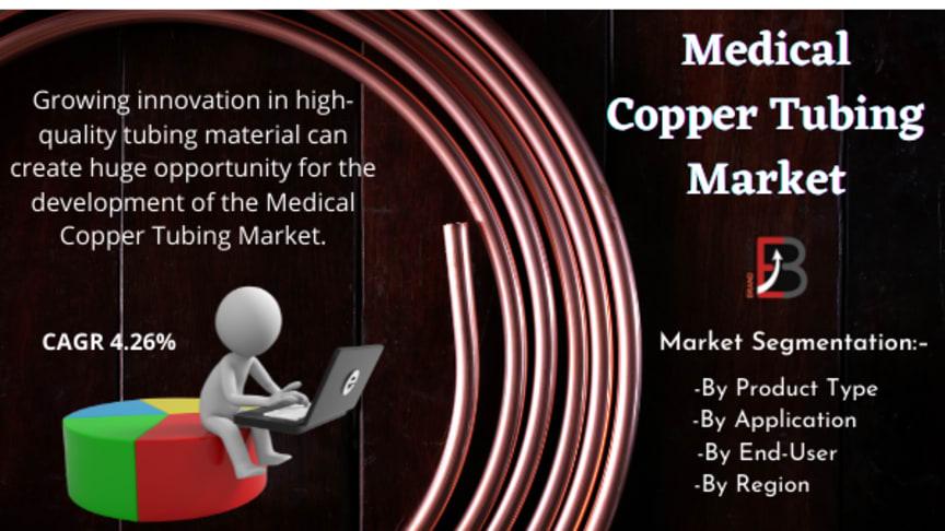 Medical Copper Tubing Market