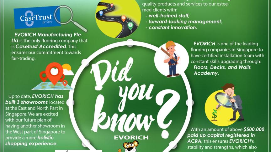 """""""Did You Know?"""" EVORICH Flooring Checklist: Episode 2"""