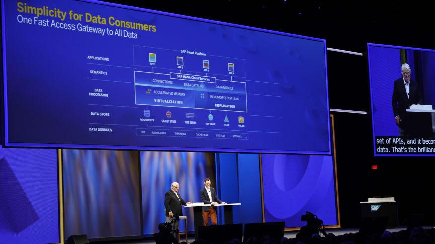 SAP gjør det enklere for bedrifter å hente forretningsverdi fra data