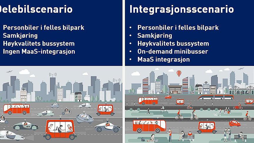 Cowi: Fremtidsscenariene definerer ytterpunktene, og spenner fra et system der transportbehovet i hovedsak dekkes av individuelle løsninger, til et system med høy grad av bildeling og samkjøring i kombinasjon med sterk kollektivtransport.